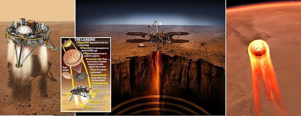 ربات اینسایت روی مریخ نشست ، اولین عکس