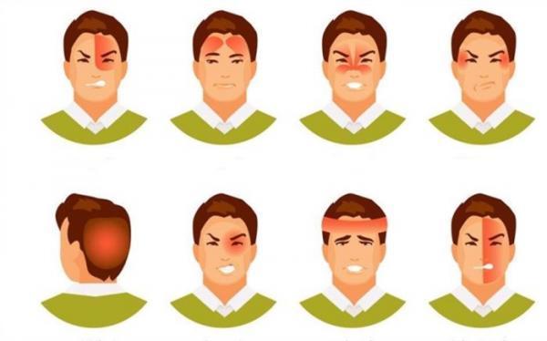 آنالیز انواع سردرد