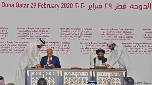 فرایند مذاکرات صلح افغانستان